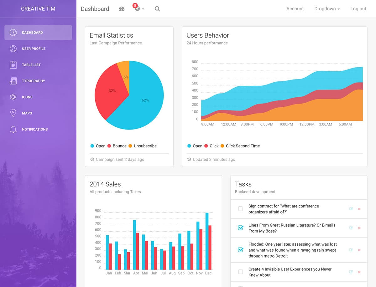 37 - 20+ BEST Free Bootstrap Admin Templates [year]