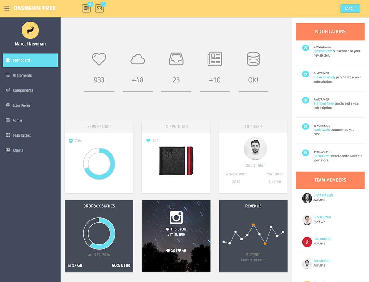 DashGum-Free-Admin-Dashboard-Template - 20+ BEST Free Bootstrap Admin Templates [year]