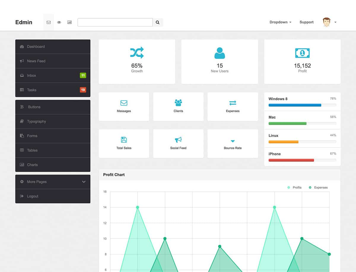 Edmin-Bootstrap-Admin-Template - 20+ Best Free Bootstrap Admin Templates 2019