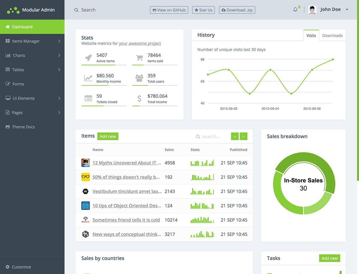 20 Best Free Bootstrap Admin Templates 2018 Talkelement