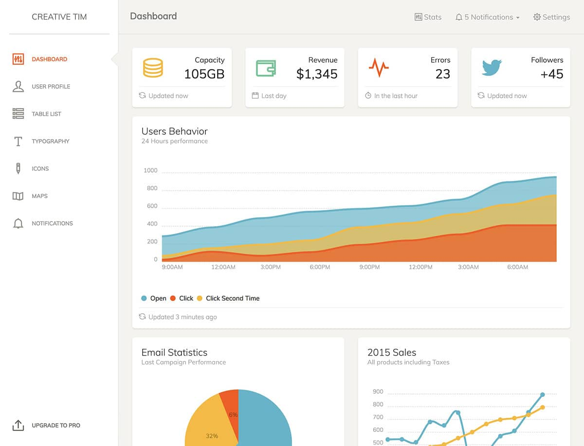 Paper-Dashboard-FREE-BOOTSTRAP-ADMIN-TEMPLATE - 20+ Best Free Bootstrap Admin Templates 2019