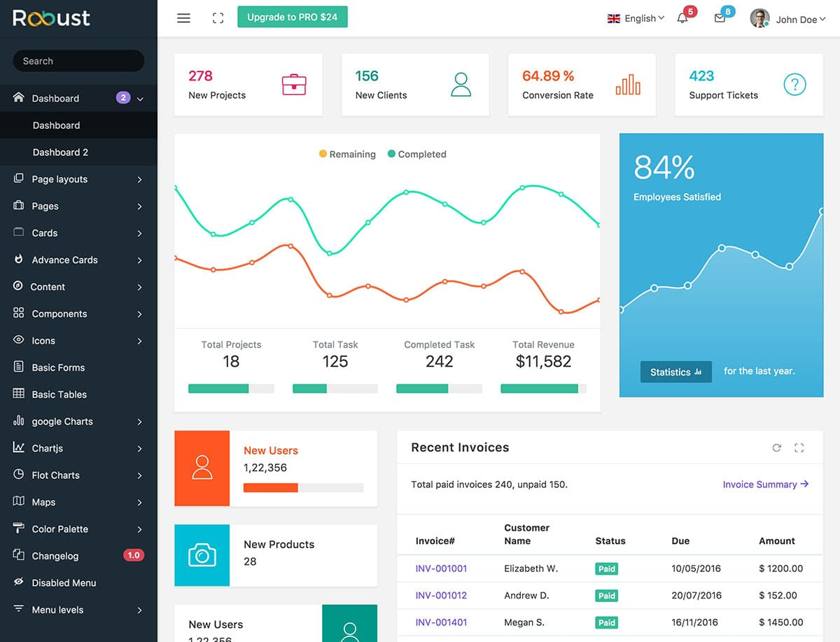 ROBUST-LITE-FREE-BOOTSTRAP-ADMIN-TEMPLATE - 20+ Best Free Bootstrap Admin Templates 2018