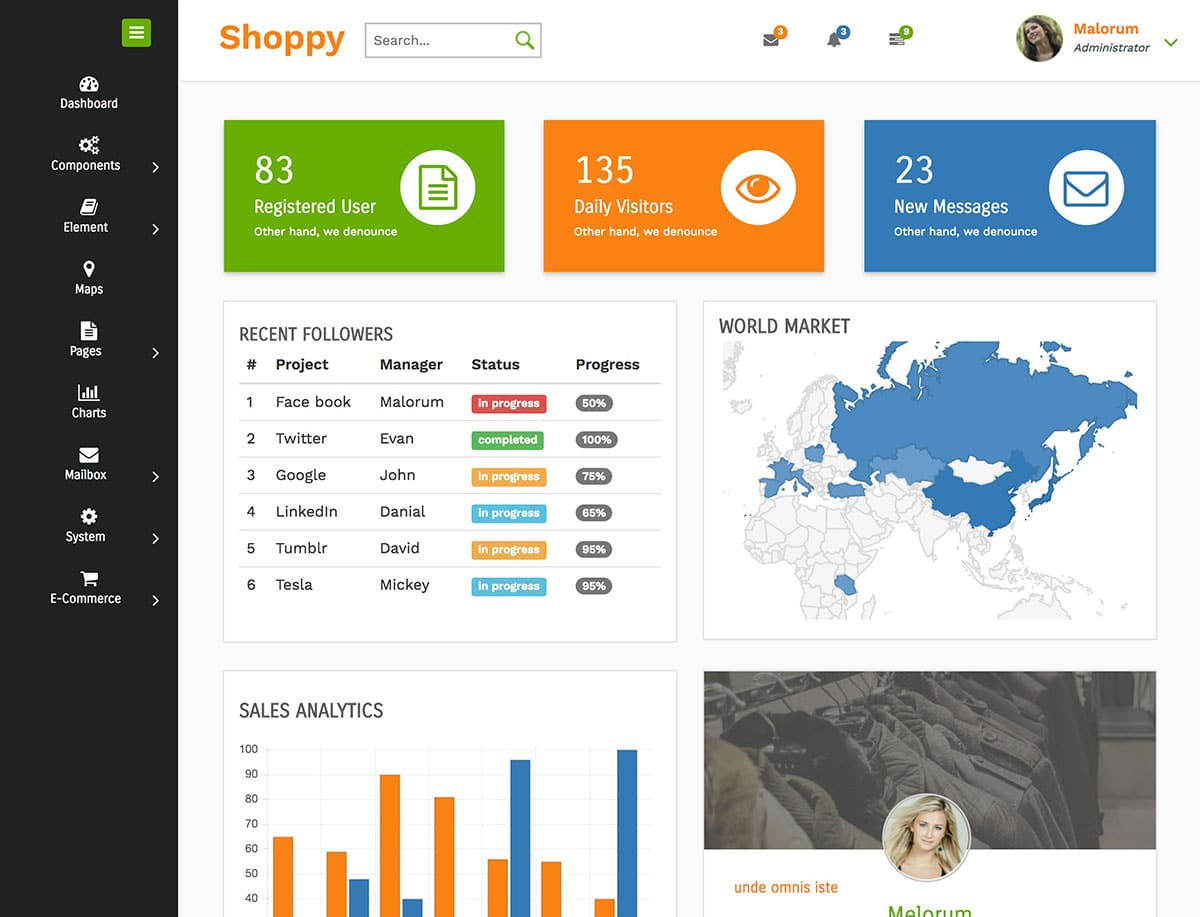 Shoppy-Ecommerce-Admin-Panel-Template - 20+ BEST Free Bootstrap Admin Templates [year]