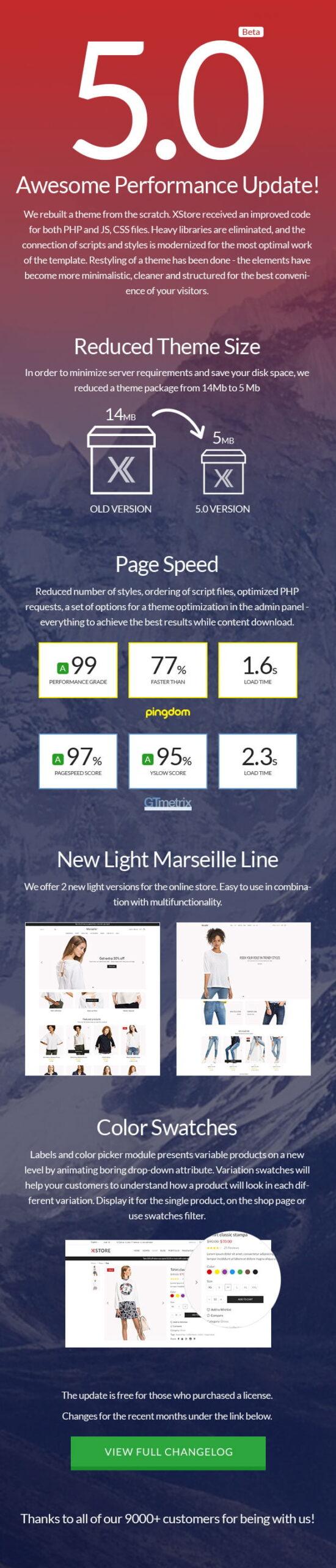 XStore-2 - XStore Responsive WooCommerce WordPress Theme [year]