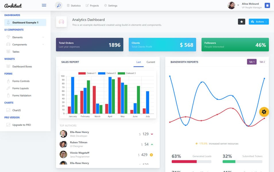 ArchitectUI-HTML-Dashboard - 110+ Top Best Free Bootstrap Admin Templates [year]
