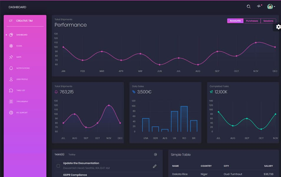 Black-Dashboard-1 - 110+ Top Best Free Bootstrap Admin Templates [year]