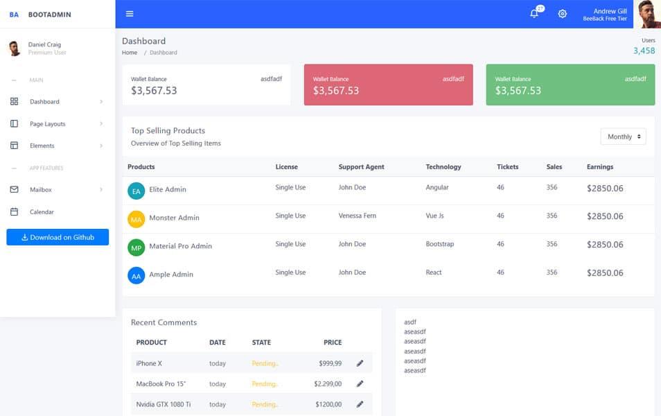 Bootadmin-Bootstrap-Admin-Panel - 110+ Top Best Free Bootstrap Admin Templates