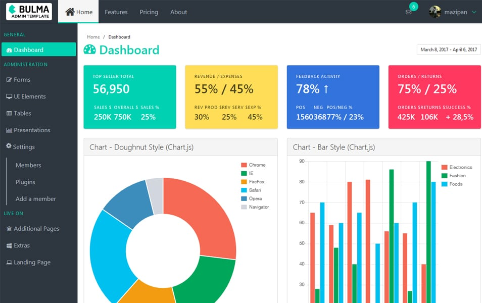 Bulma-Admin-Dashboard-Template-1 - 110+ Top Best Free Bootstrap Admin Templates [year]