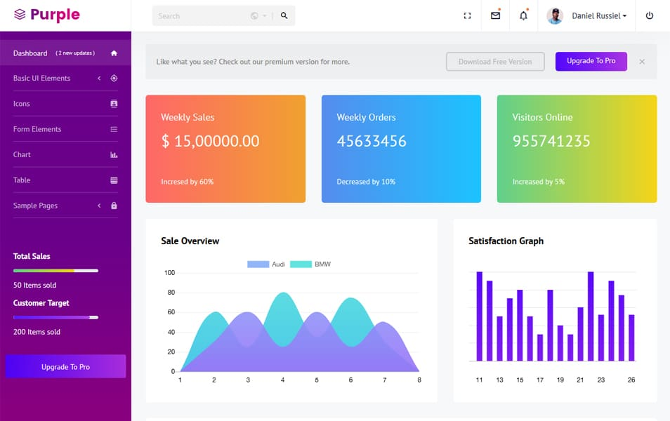 Purple - 110+ Top Best Free Bootstrap Admin Templates [year]