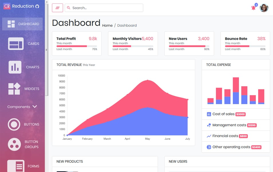 React-Reduction - 110+ Top Best Free Bootstrap Admin Templates