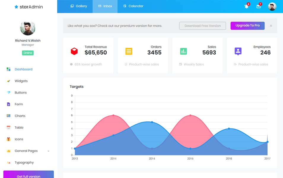 Star-Admin - 110+ Top Best Free Bootstrap Admin Templates [year]