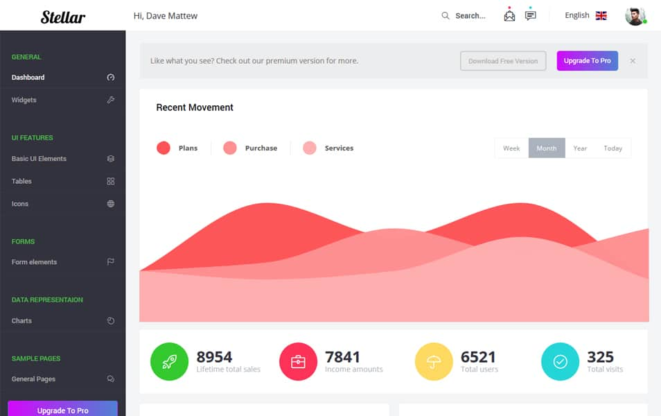 Stellar - 110+ Top Best Free Bootstrap Admin Templates [year]