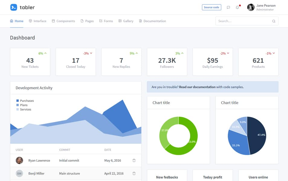 Tabler - 110+ Top Best Free Bootstrap Admin Templates [year]