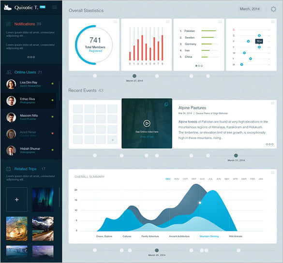 Adventure - 35+ Free PSD Admin Template Designs [year]