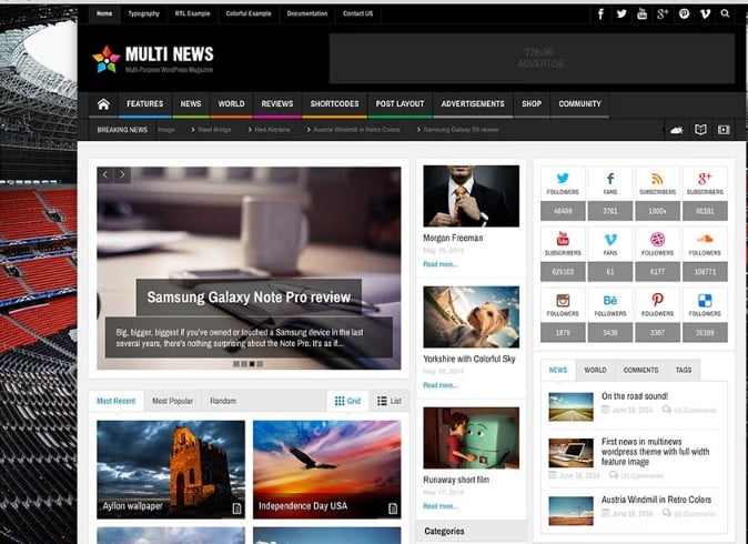 Multinews-1 - 46+ Best WordPress Newspaper Themes for News Sites [year]