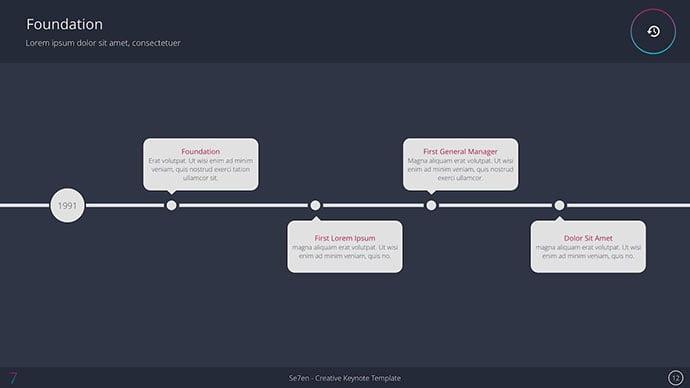 Se7en - 30+ Wonderful Timeline PowerPoint Templates [year]
