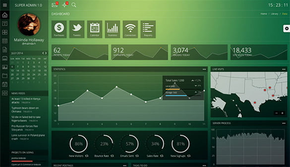 Super-Responsiv - 35+ Free PSD Admin Template Designs [year]