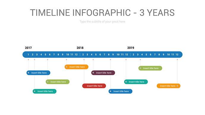 Timelines-Diagrams