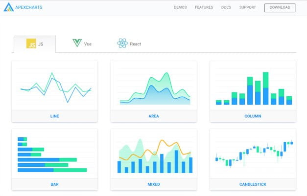 Apexcharts - 40+ BEST Free Javascript Chart & Graph Libraries [year]
