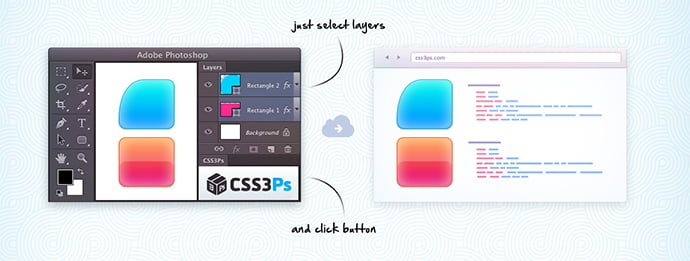 CSS3Ps - 41+ Necessary Free Photoshop Plugins & Actions For Designer [year]