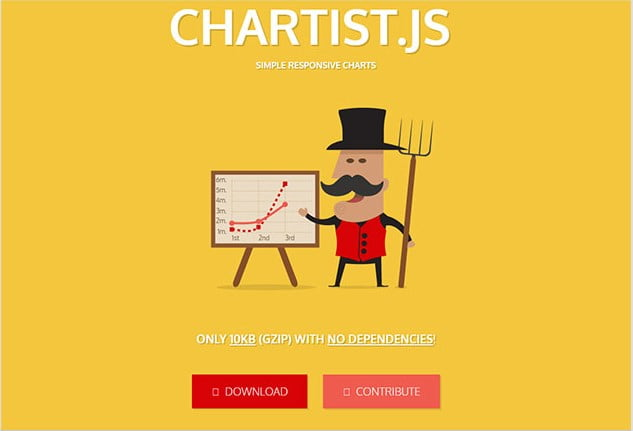 Chartist - 40+ BEST Free Javascript Chart & Graph Libraries [year]