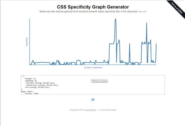 Specificity-Graph - 40+ BEST Free Javascript Chart & Graph Libraries [year]
