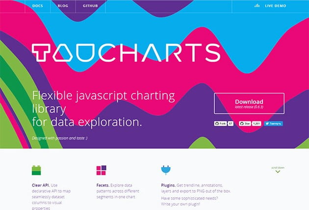 Taucharts - 40+ BEST Free Javascript Chart & Graph Libraries [year]