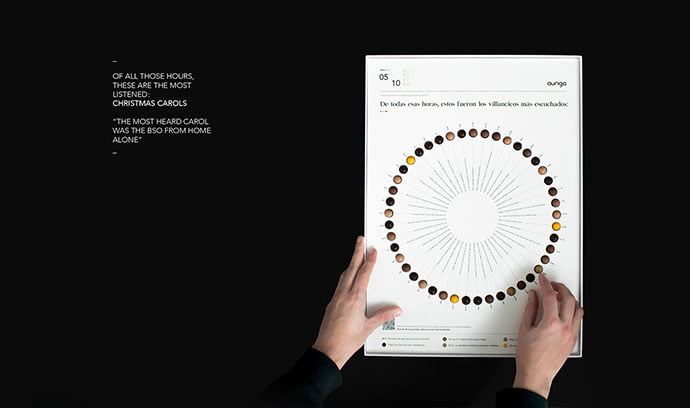 Data-Xmas - 38+ Awesome Free Packaging Designs that Automatically Sell [year]
