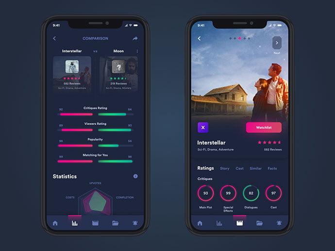 Movie-App-Comparison - 63+ Amazing Film & TV App UI Design Sample [year]