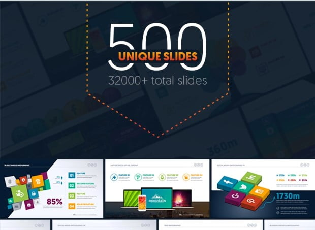 Multipurpose-Business-Infographic-Presentation - 41+ Best Selling PowerPoint Templates Presentations Your Business [year]
