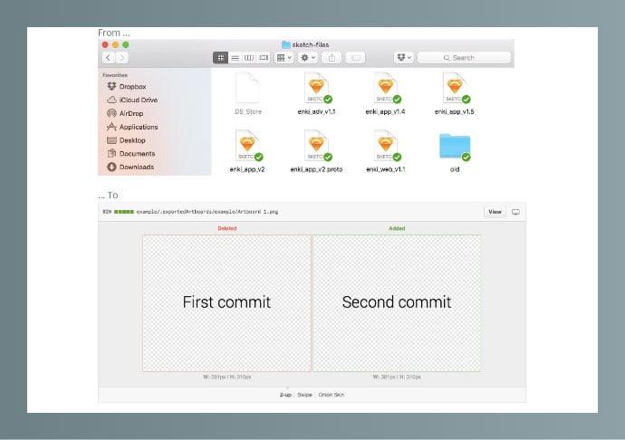 Git-Sketch-Plugin - 61+ Free Useful Sketch Plugins & Add Ons [year]
