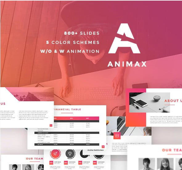 Animax - 36+ Amazing Finance PowerPoint Templates Download [year]