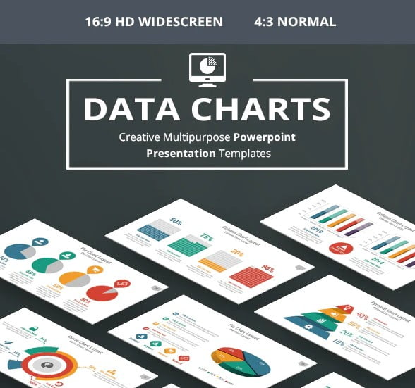Charts-PowerPoint-Presentation - 36+ Amazing Finance PowerPoint Templates Download [year]