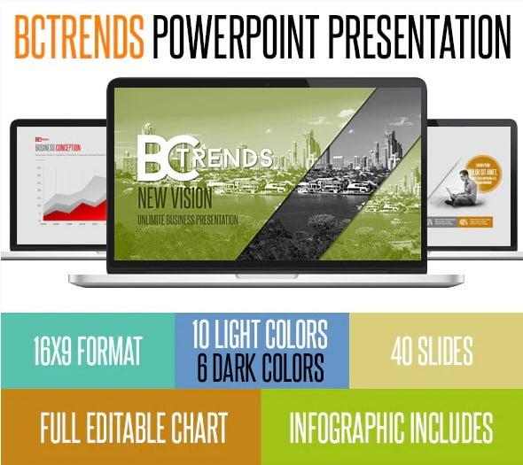 Powerpoint-Presentation - 36+ Amazing Finance PowerPoint Templates Download [year]