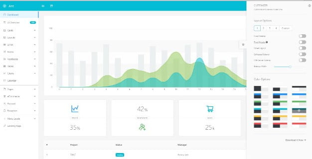 Ant-Design - 38+ Amazing React Admin Dashboard Templates [year]