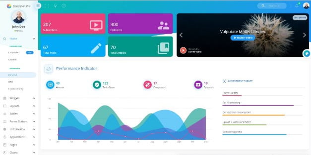 Dandelion-Pro - 38+ Amazing React Admin Dashboard Templates [year]