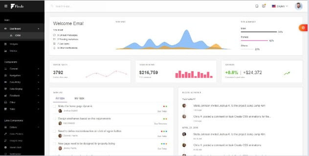 Flexile - 38+ Amazing React Admin Dashboard Templates [year]