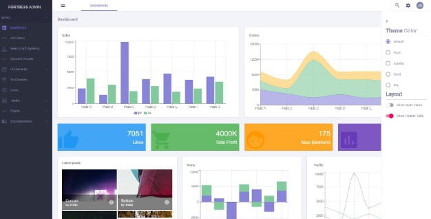 Fortress - 38+ Amazing React Admin Dashboard Templates [year]