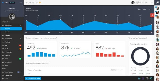 Fuse - 38+ Amazing React Admin Dashboard Templates [year]