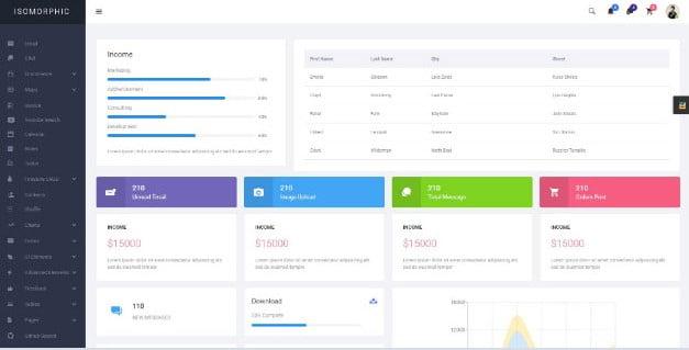 React-Isomorphic - 38+ Amazing React Admin Dashboard Templates [year]