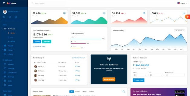 Wieldy - 38+ Amazing React Admin Dashboard Templates [year]
