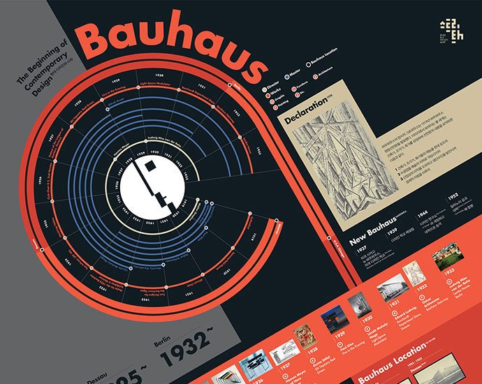 1608-Bauhaus - 43+ BEST Free Awesome Infographic Designs IDEA [year]