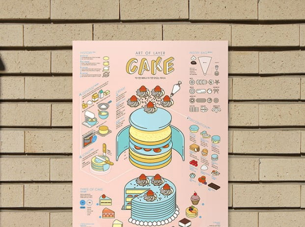 1708-Cake-Infographic-Poster - 43+ BEST Free Awesome Infographic Designs IDEA [year]