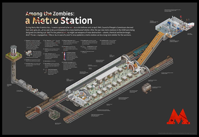 Among-The-Zombies - 43+ BEST Free Awesome Infographic Designs IDEA [year]