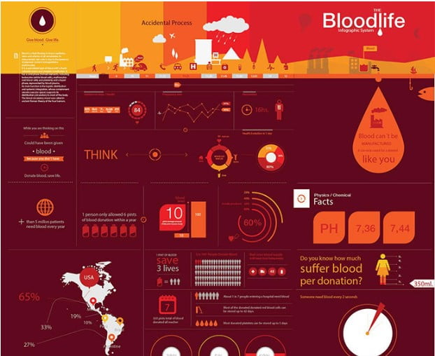 Bloodlife - 43+ BEST Free Awesome Infographic Designs IDEA [year]