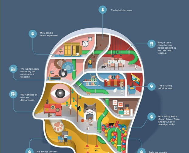 Infogra - 43+ BEST Free Awesome Infographic Designs IDEA [year]