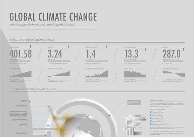 Infographic-For-Global - 43+ BEST Free Awesome Infographic Designs IDEA [year]