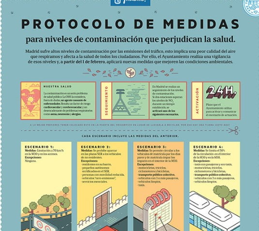 Madrid-City-Hall-Environment - 43+ BEST Free Awesome Infographic Designs IDEA [year]