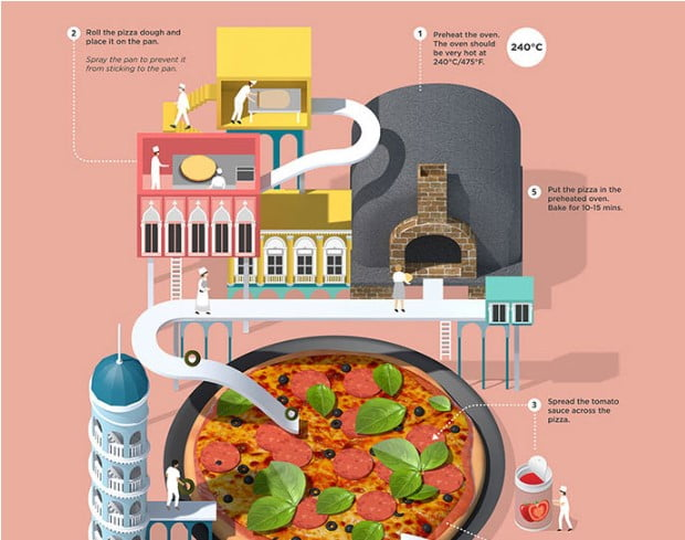 Pepperoni-pizza - 43+ BEST Free Awesome Infographic Designs IDEA [year]