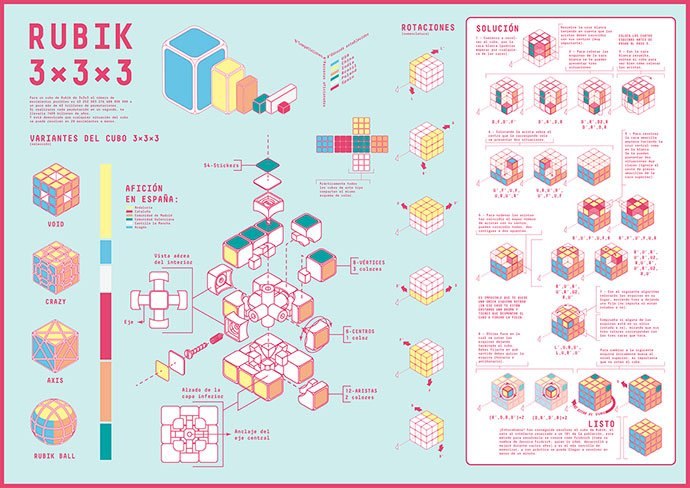 Rubik - 43+ BEST Free Awesome Infographic Designs IDEA [year]
